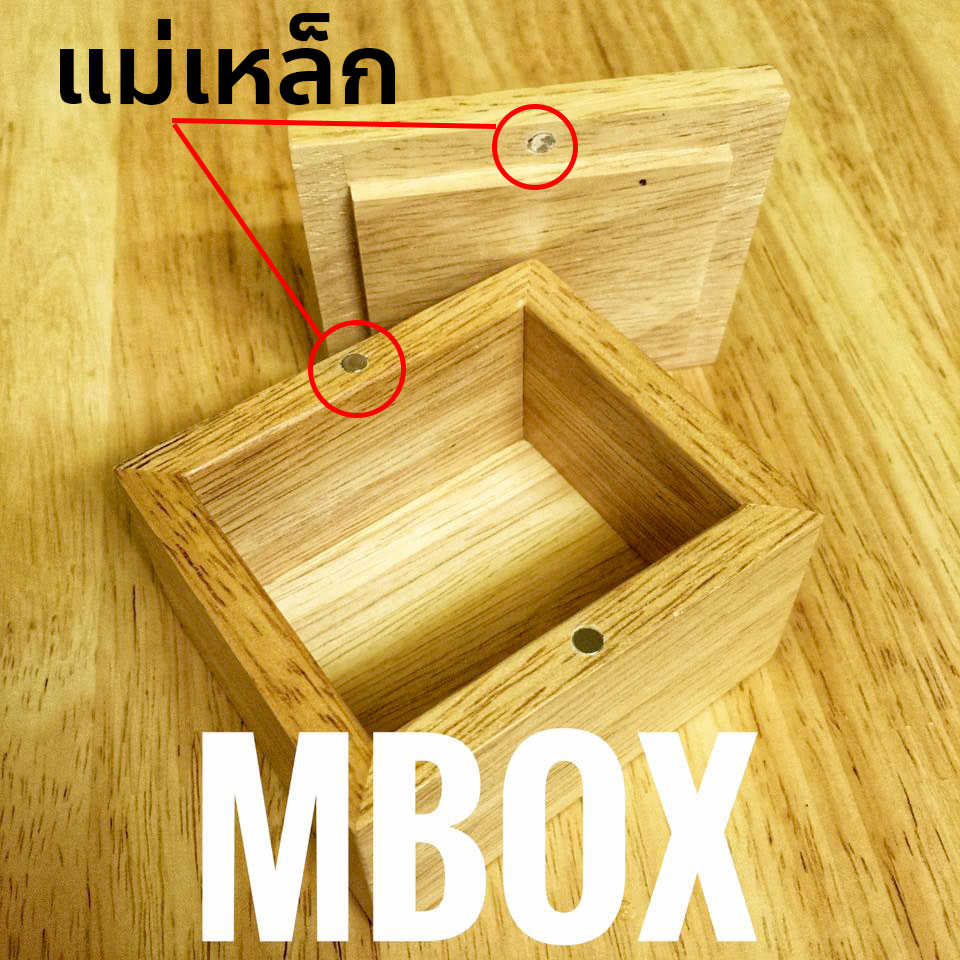 Mbox+magnet