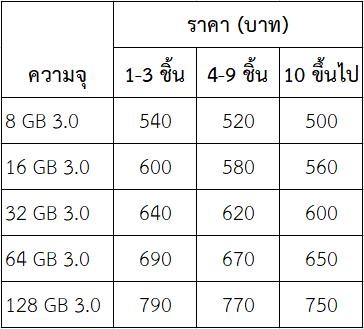 ราคาแฟลชไดร์ฟ qbox